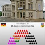Landtag-Saarland
